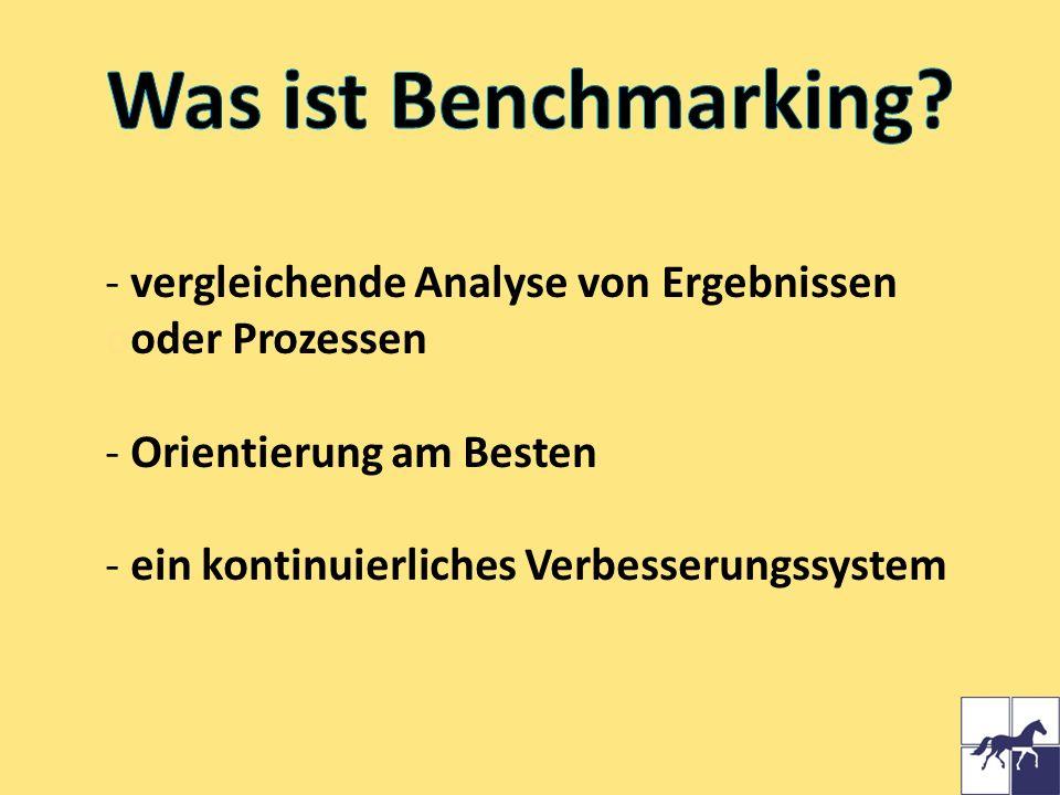 Best Practice Benchmarking Benchmarking