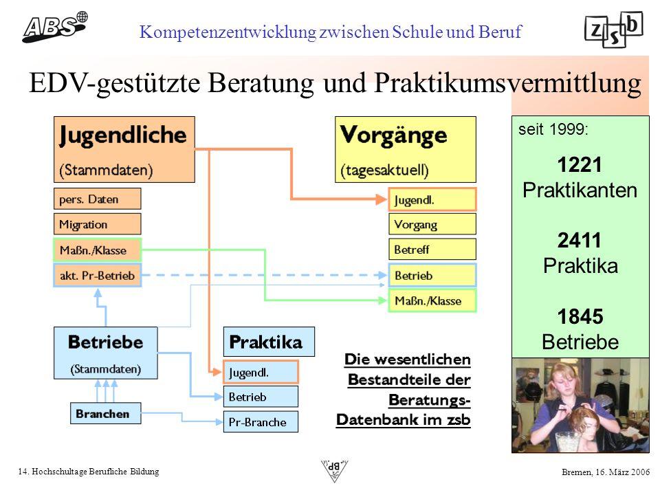 14. Hochschultage Berufliche Bildung Kompetenzentwicklung zwischen Schule und Beruf Bremen, 16. März 2006 EDV-gestützte Beratung und Praktikumsvermitt