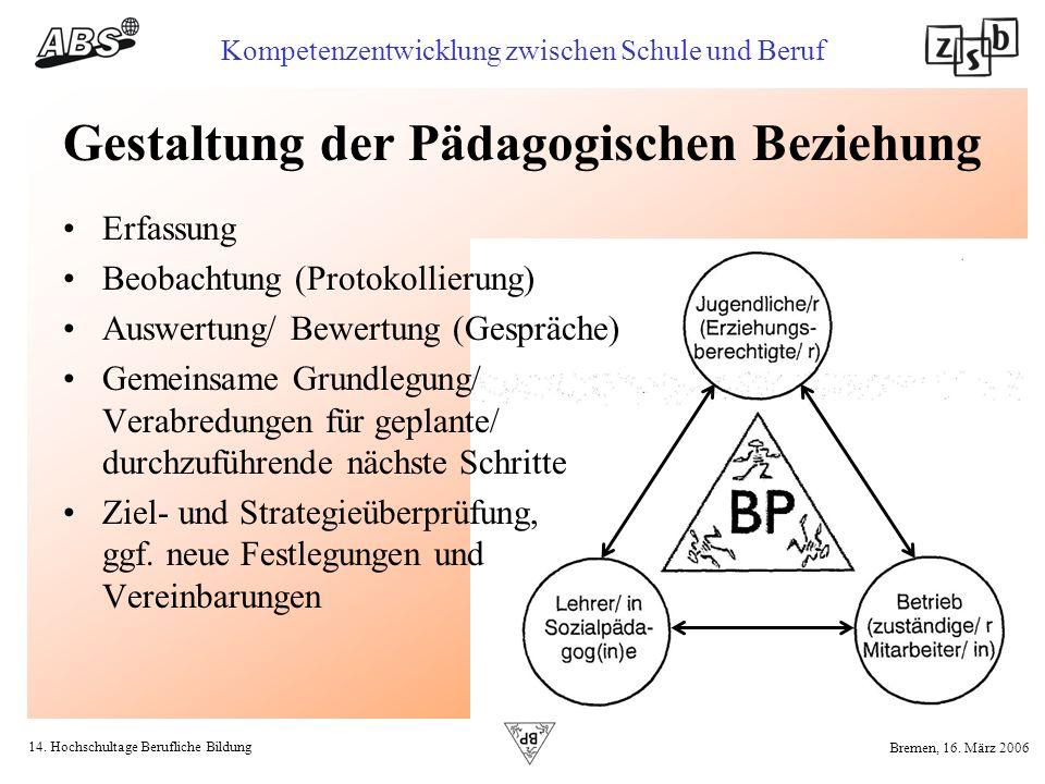 14. Hochschultage Berufliche Bildung Kompetenzentwicklung zwischen Schule und Beruf Bremen, 16. März 2006 Gestaltung der Pädagogischen Beziehung Erfas