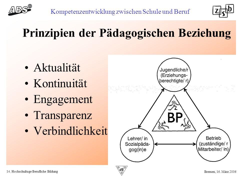 14. Hochschultage Berufliche Bildung Kompetenzentwicklung zwischen Schule und Beruf Bremen, 16. März 2006 Prinzipien der Pädagogischen Beziehung Aktua
