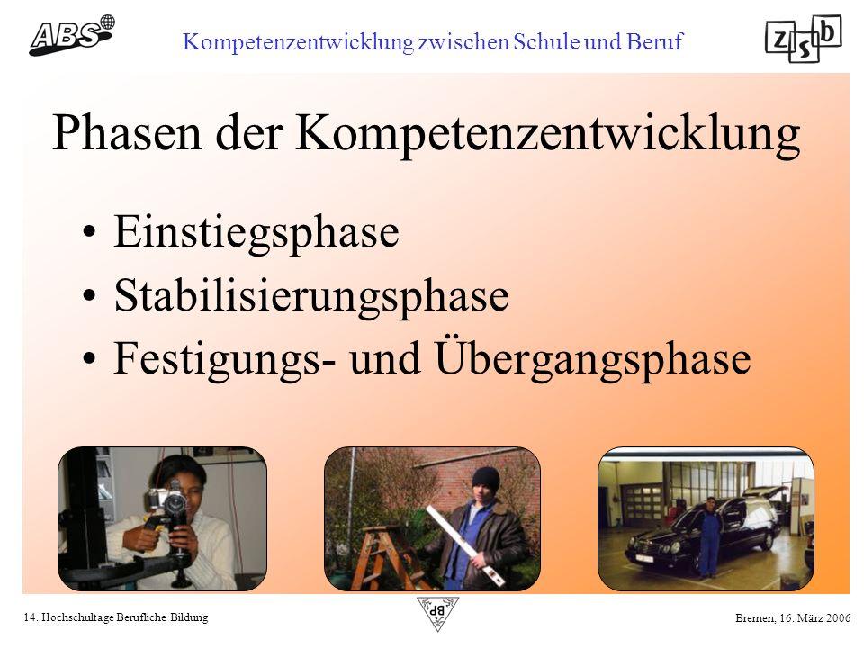 14. Hochschultage Berufliche Bildung Kompetenzentwicklung zwischen Schule und Beruf Bremen, 16. März 2006 Phasen der Kompetenzentwicklung Einstiegspha