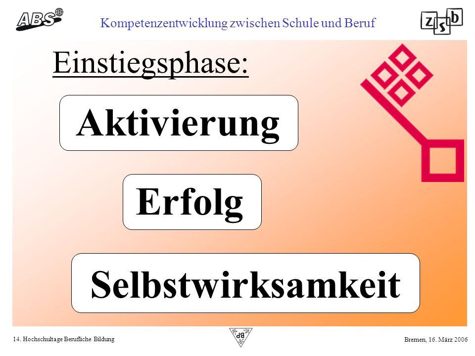 14. Hochschultage Berufliche Bildung Kompetenzentwicklung zwischen Schule und Beruf Bremen, 16. März 2006 Selbstwirksamkeit Erfolg Einstiegsphase: Akt