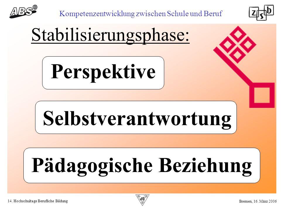 14. Hochschultage Berufliche Bildung Kompetenzentwicklung zwischen Schule und Beruf Bremen, 16. März 2006 Pädagogische Beziehung Stabilisierungsphase: