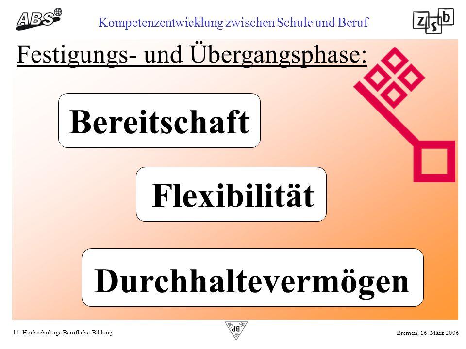 14. Hochschultage Berufliche Bildung Kompetenzentwicklung zwischen Schule und Beruf Bremen, 16. März 2006 Flexibilität Durchhaltevermögen Festigungs-