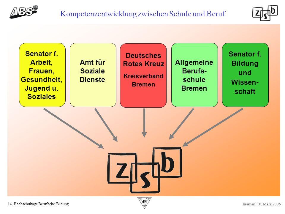 14. Hochschultage Berufliche Bildung Kompetenzentwicklung zwischen Schule und Beruf Bremen, 16. März 2006 Senator f. Arbeit, Frauen, Gesundheit, Jugen