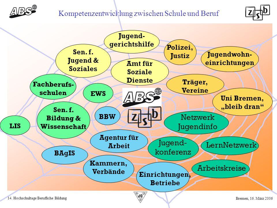 14. Hochschultage Berufliche Bildung Kompetenzentwicklung zwischen Schule und Beruf Bremen, 16. März 2006 Amt für Soziale Dienste Jugend- gerichtshilf