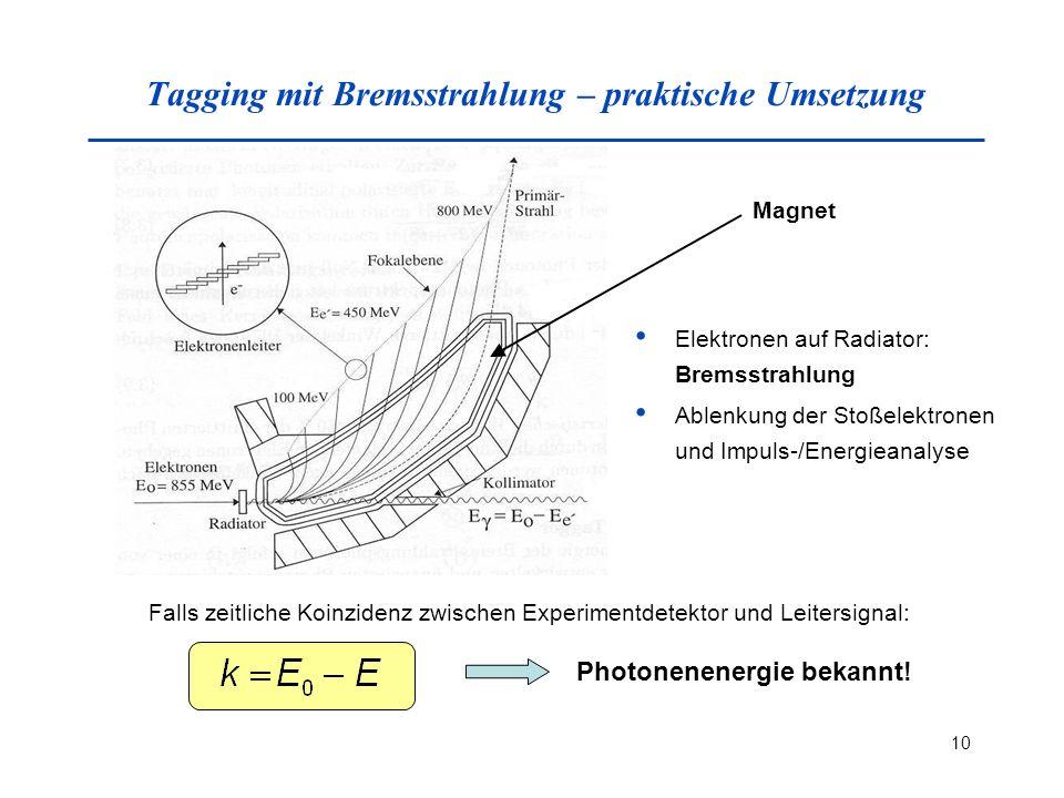 10 Tagging mit Bremsstrahlung – praktische Umsetzung Elektronen auf Radiator: Bremsstrahlung Ablenkung der Stoßelektronen und Impuls-/Energieanalyse Falls zeitliche Koinzidenz zwischen Experimentdetektor und Leitersignal: Photonenenergie bekannt.