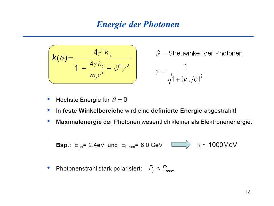 12 Energie der Photonen Höchste Energie für In feste Winkelbereiche wird eine definierte Energie abgestrahlt.