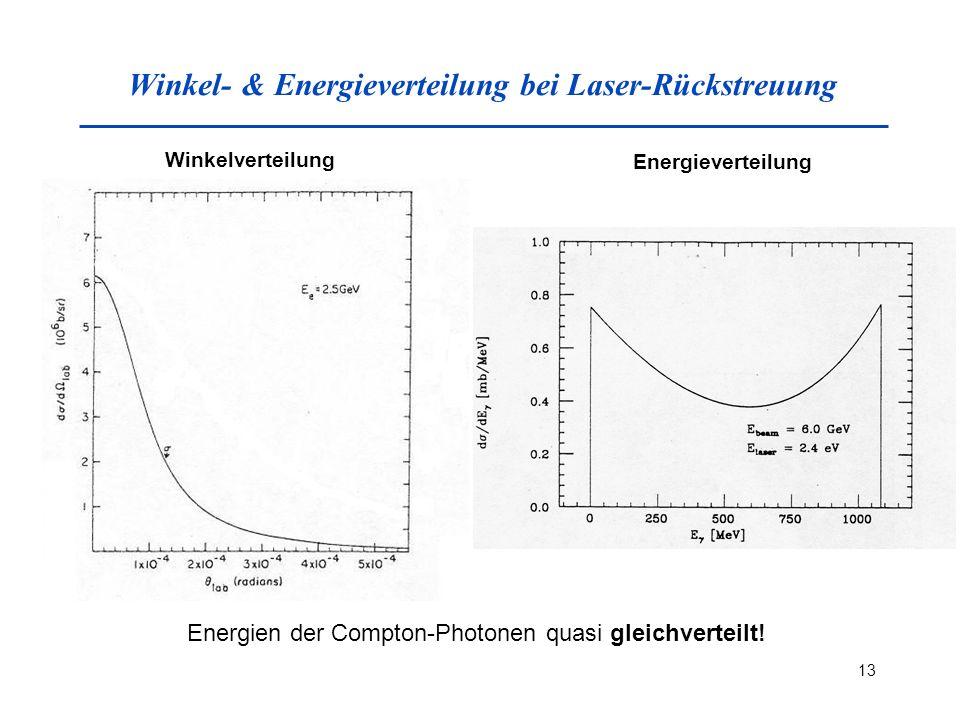 13 Winkel- & Energieverteilung bei Laser-Rückstreuung Energien der Compton-Photonen quasi gleichverteilt.