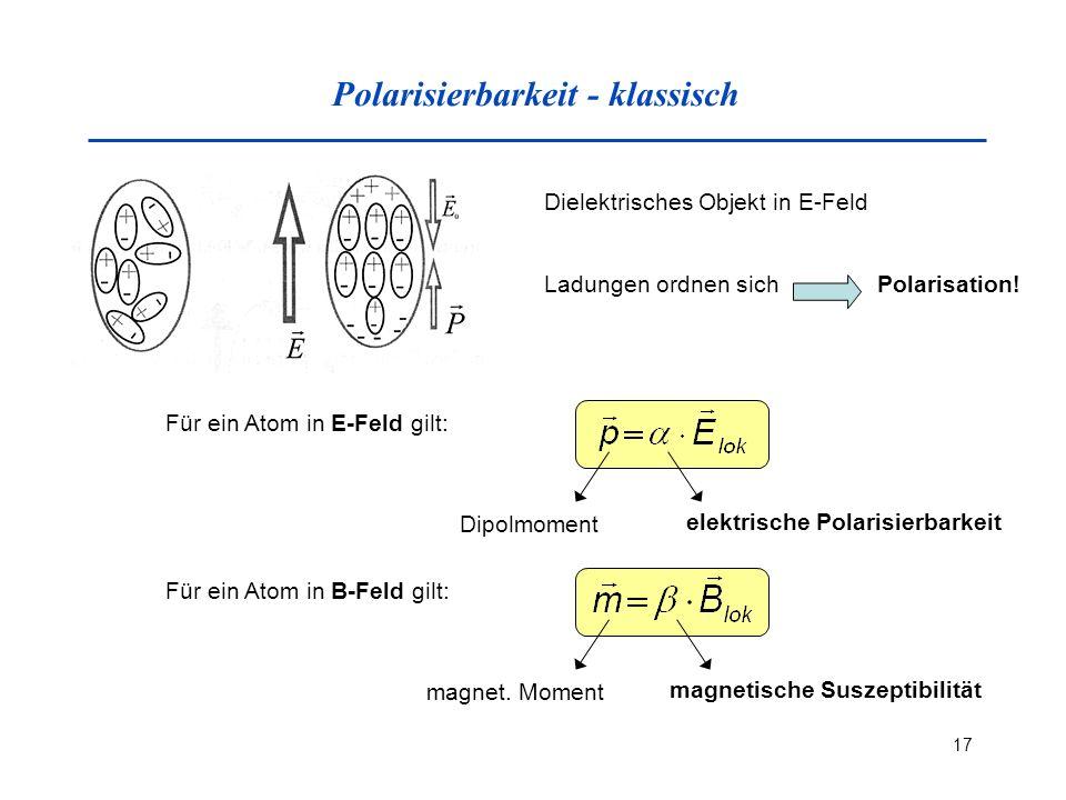 17 Polarisierbarkeit - klassisch Dielektrisches Objekt in E-Feld Ladungen ordnen sich Polarisation.