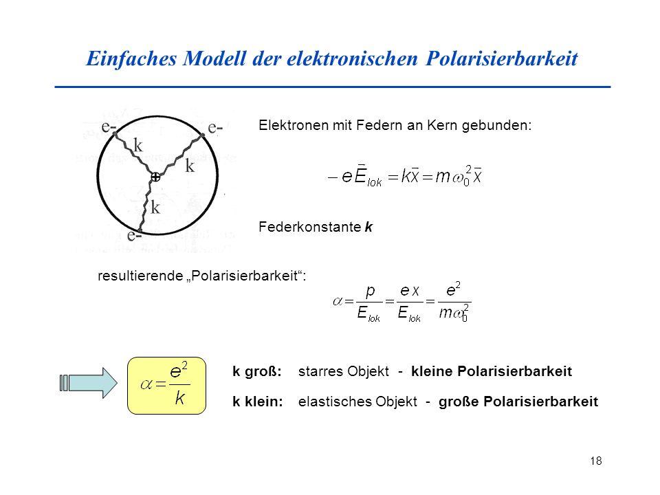 18 Einfaches Modell der elektronischen Polarisierbarkeit Elektronen mit Federn an Kern gebunden: Federkonstante k resultierende Polarisierbarkeit: k groß:starres Objekt - kleine Polarisierbarkeit k klein:elastisches Objekt - große Polarisierbarkeit