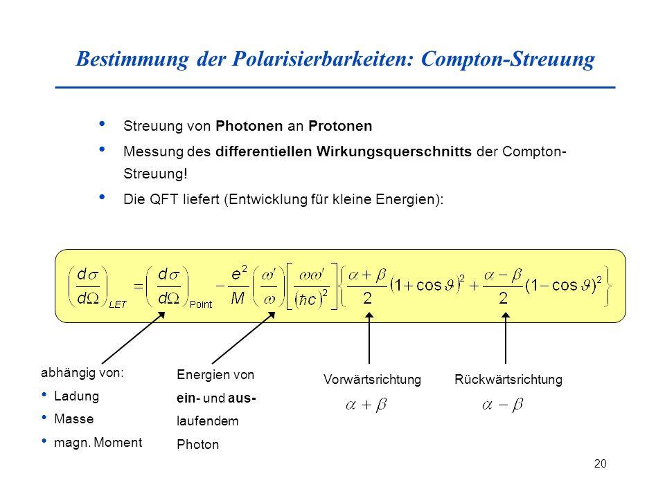 20 Bestimmung der Polarisierbarkeiten: Compton-Streuung Streuung von Photonen an Protonen Messung des differentiellen Wirkungsquerschnitts der Compton- Streuung.