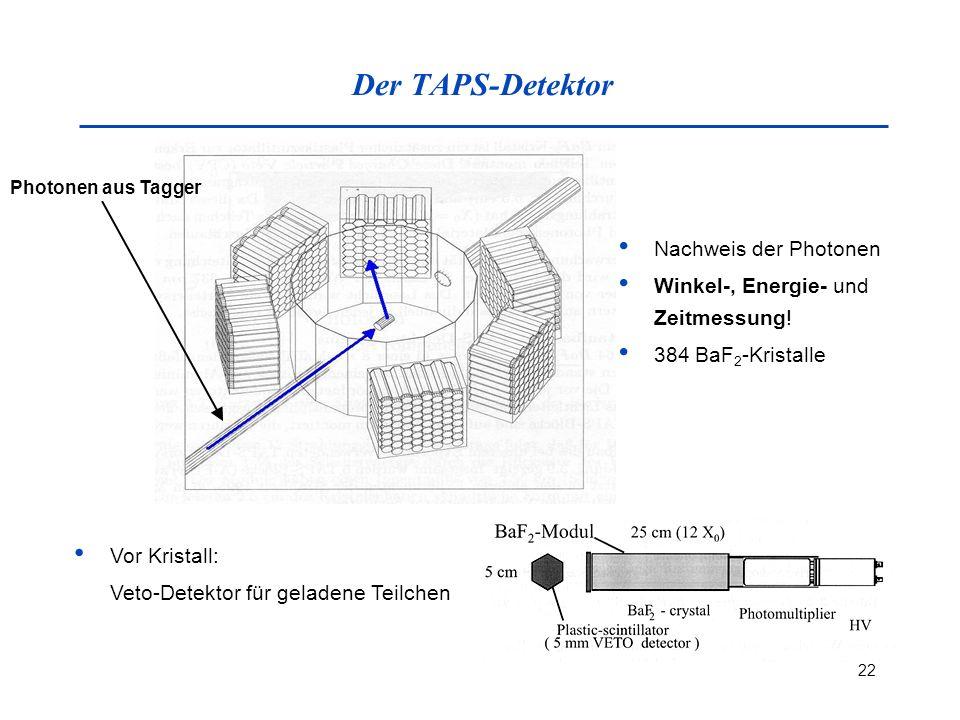 22 Der TAPS-Detektor Nachweis der Photonen Winkel-, Energie- und Zeitmessung.