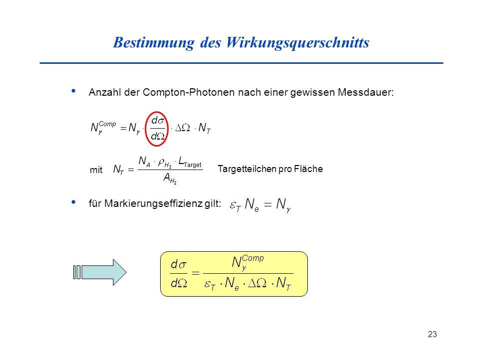 23 Bestimmung des Wirkungsquerschnitts Anzahl der Compton-Photonen nach einer gewissen Messdauer: für Markierungseffizienz gilt: mit Targetteilchen pro Fläche