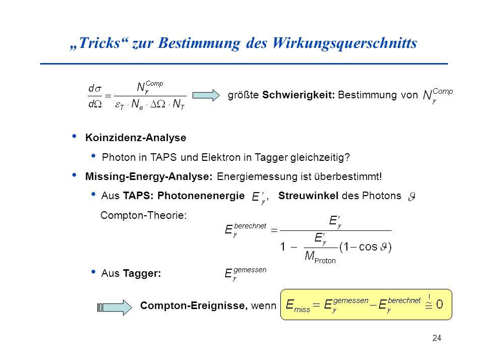 24 Tricks zur Bestimmung des Wirkungsquerschnitts größte Schwierigkeit: Bestimmung von Koinzidenz-Analyse Photon in TAPS und Elektron in Tagger gleichzeitig.