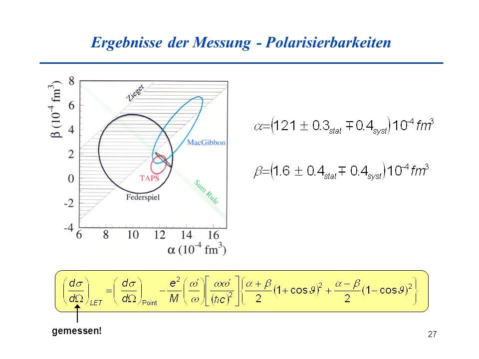 27 Ergebnisse der Messung - Polarisierbarkeiten gemessen!