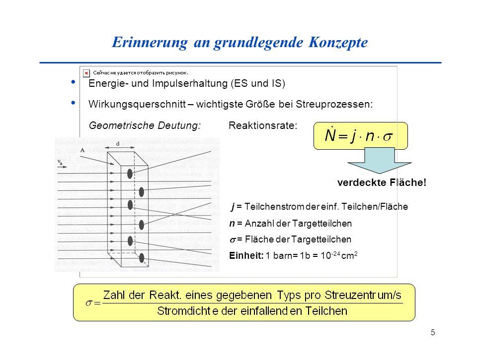 5 Erinnerung an grundlegende Konzepte Energie- und Impulserhaltung (ES und IS) Wirkungsquerschnitt – wichtigste Größe bei Streuprozessen: Geometrische Deutung: Reaktionsrate: j = Teilchenstrom der einf.
