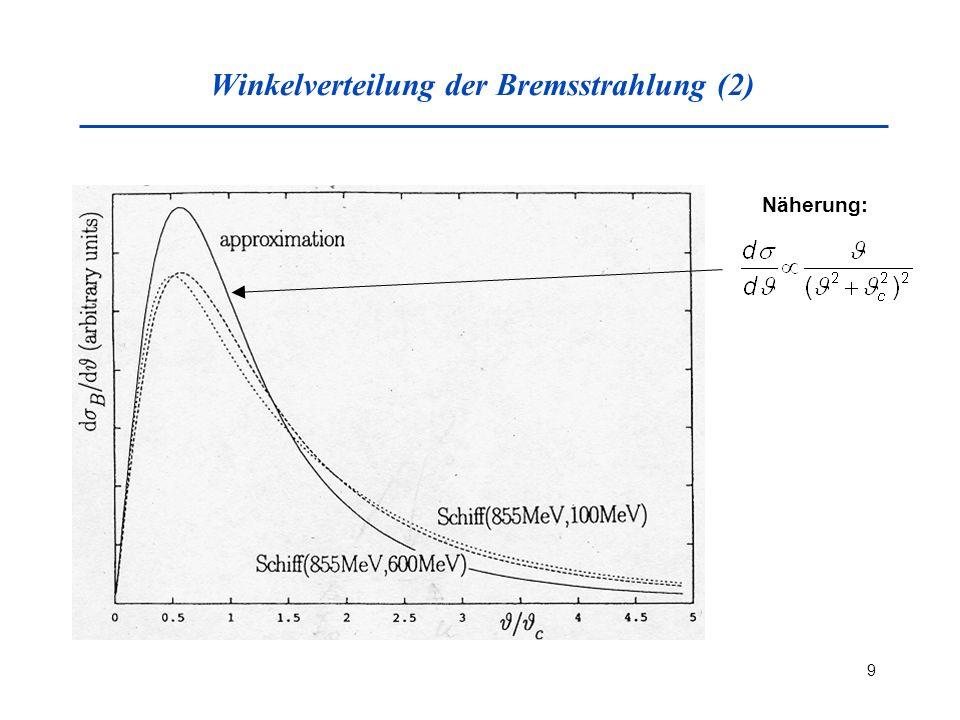 9 Winkelverteilung der Bremsstrahlung (2) Näherung: