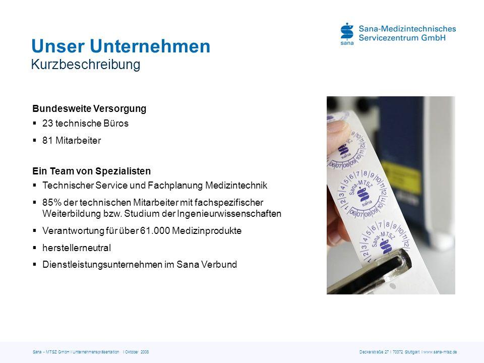 Sana - MTSZ GmbH I Unternehmenspräsentation I Oktober 2008 Deckerstraße 27 I 70372 Stuttgart I www.sana-mtsz.de Bundesweite Versorgung 23 technische B
