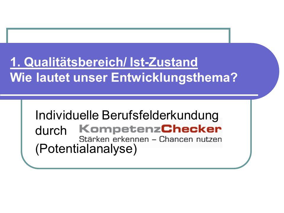 3 Ist – Zustand jetzt zum Entwicklungsthema Kompetenzchecks im Rahmen von Bewertungsgrundlage: reine Selbsteinschätzung