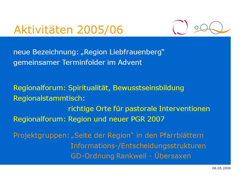 08.05.2006 4.11.2005 Aktivitäten 2005/06 gemeinsamer Terminfolder im Advent neue Bezeichnung: Region Liebfrauenberg Regionalstammtisch: richtige Orte