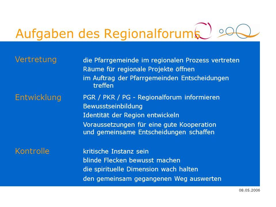 08.05.2006 4.11.2005 Aufgaben des Regionalforums Entwicklung Vertretung Kontrolle Räume für regionale Projekte öffnen Voraussetzungen für eine gute Ko