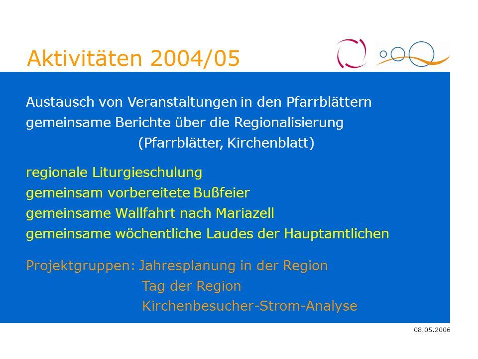 08.05.2006 4.11.2005 Aktivitäten 2004/05 gemeinsame Berichte über die Regionalisierung Austausch von Veranstaltungen in den Pfarrblättern gemeinsam vo