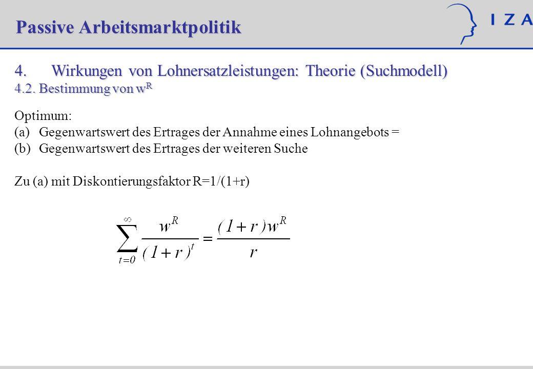4. Wirkungen von Lohnersatzleistungen: Theorie (Suchmodell) 4.2.Bestimmung von w R Optimum: (a) (a)Gegenwartswert des Ertrages der Annahme eines Lohna