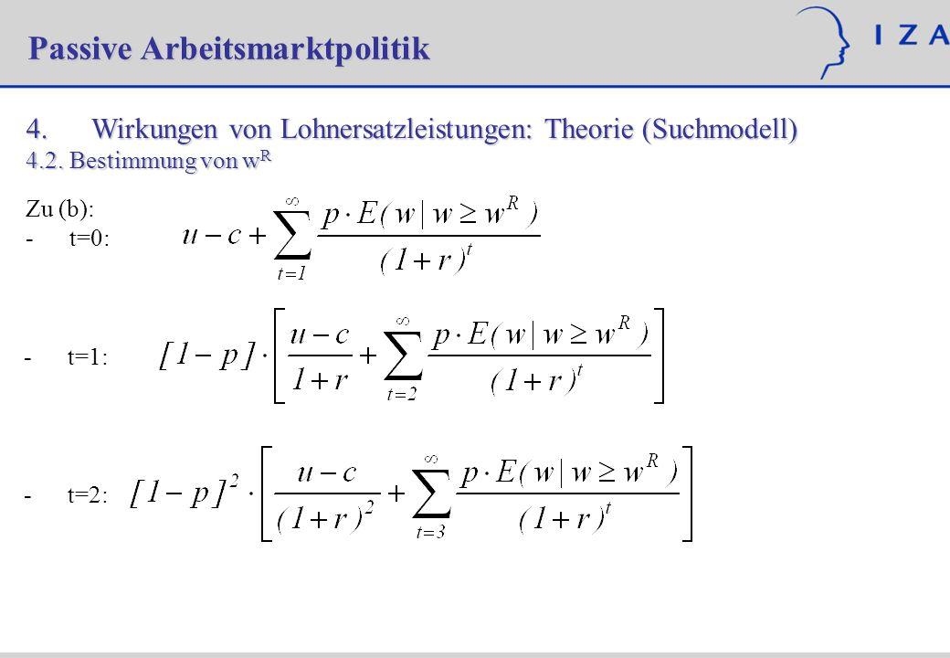 4. Wirkungen von Lohnersatzleistungen: Theorie (Suchmodell) 4.2.Bestimmung von w R Zu (b): -t=0: Passive Arbeitsmarktpolitik -t=1: -t=2: