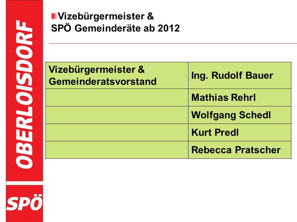 Vizebürgermeister & SPÖ Gemeinderäte ab 2012 Vizebürgermeister & Gemeinderatsvorstand Ing. Rudolf Bauer Mathias Rehrl Wolfgang Schedl Kurt Predl Rebec