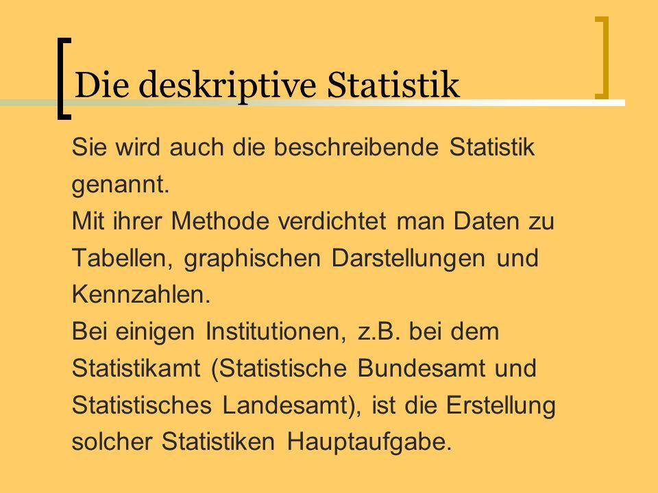 Die deskriptive Statistik Sie wird auch die beschreibende Statistik genannt. Mit ihrer Methode verdichtet man Daten zu Tabellen, graphischen Darstellu