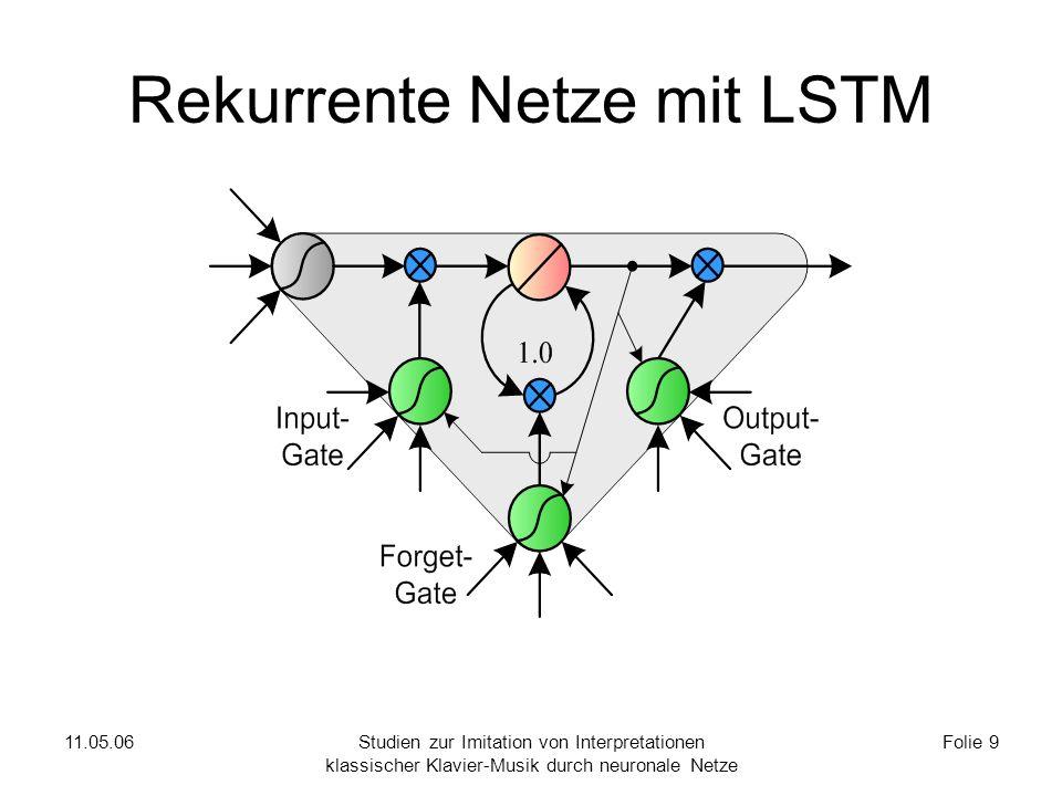 11.05.06Studien zur Imitation von Interpretationen klassischer Klavier-Musik durch neuronale Netze Folie 9 Rekurrente Netze mit LSTM