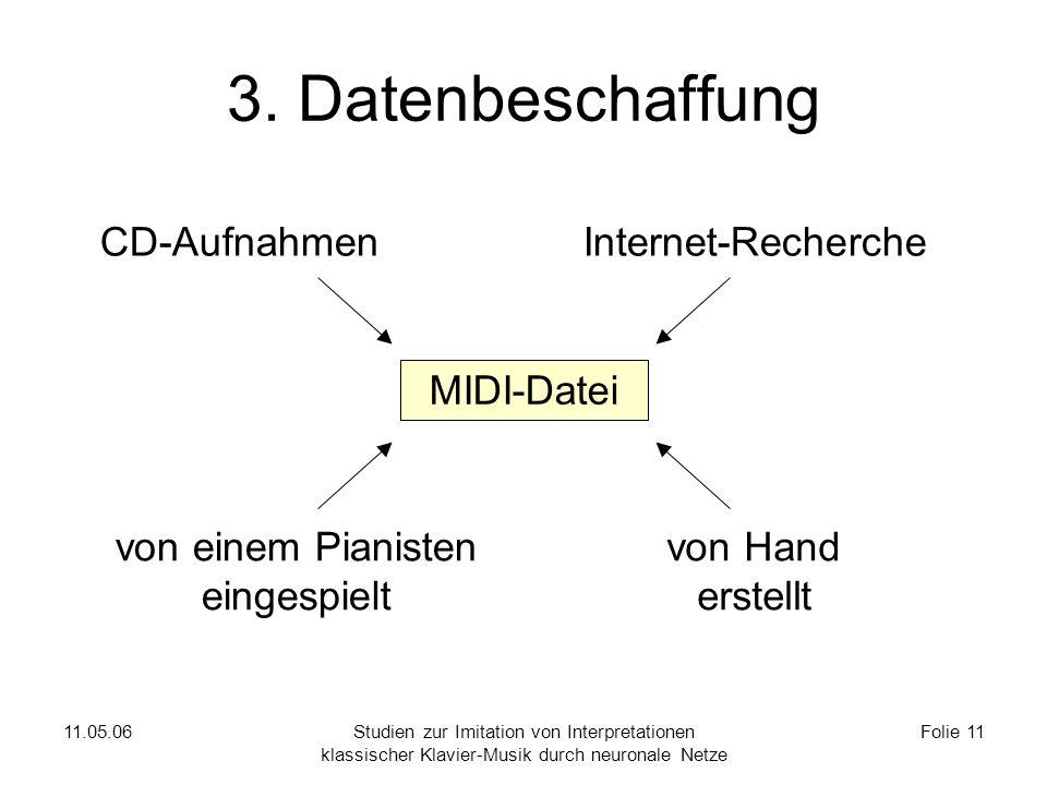11.05.06Studien zur Imitation von Interpretationen klassischer Klavier-Musik durch neuronale Netze Folie 11 3.