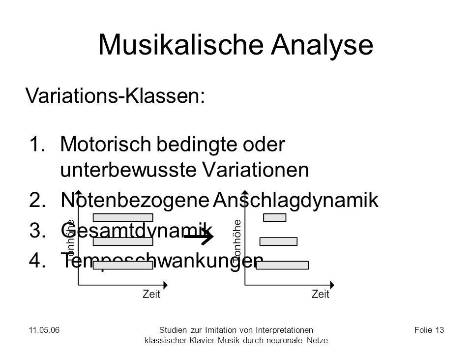 11.05.06Studien zur Imitation von Interpretationen klassischer Klavier-Musik durch neuronale Netze Folie 13 Musikalische Analyse 1.Motorisch bedingte oder unterbewusste Variationen Variations-Klassen: 2.Notenbezogene Anschlagdynamik 3.Gesamtdynamik 4.Temposchwankungen