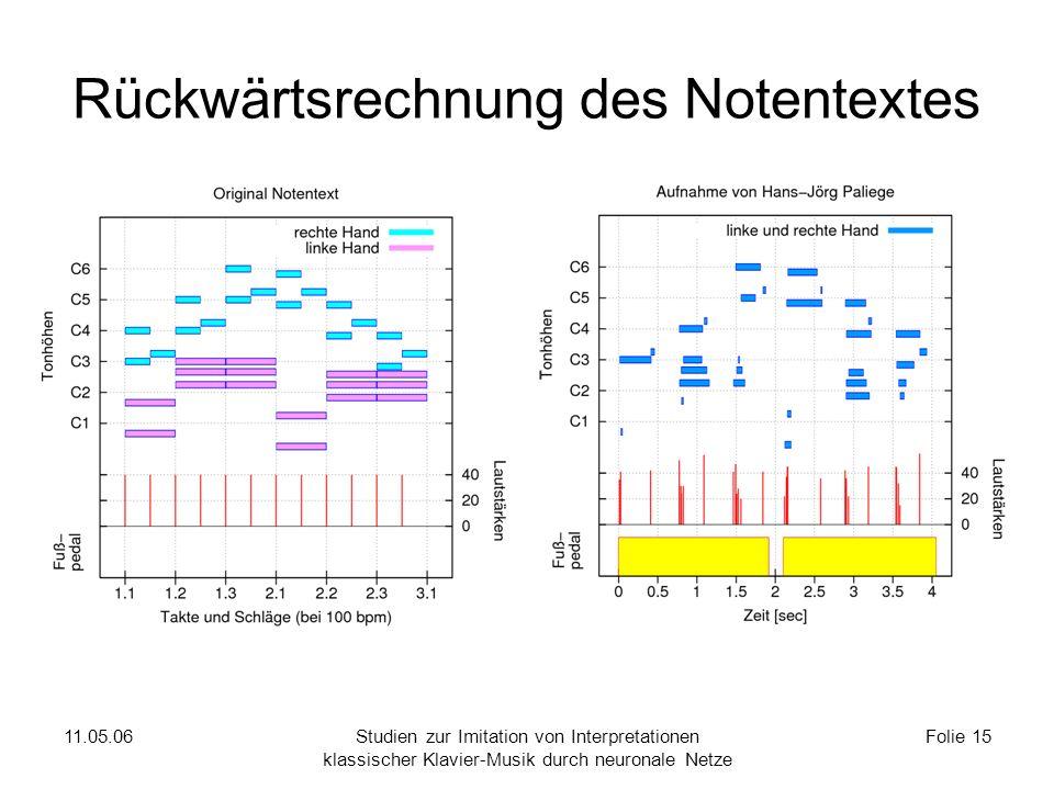 11.05.06Studien zur Imitation von Interpretationen klassischer Klavier-Musik durch neuronale Netze Folie 15 Rückwärtsrechnung des Notentextes