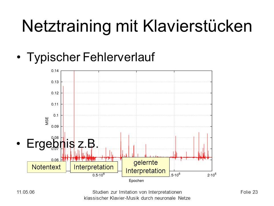 11.05.06Studien zur Imitation von Interpretationen klassischer Klavier-Musik durch neuronale Netze Folie 23 Netztraining mit Klavierstücken Typischer Fehlerverlauf Ergebnis z.B.