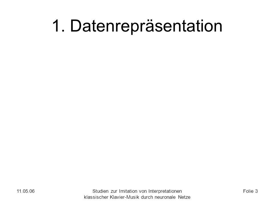 11.05.06Studien zur Imitation von Interpretationen klassischer Klavier-Musik durch neuronale Netze Folie 3 1.