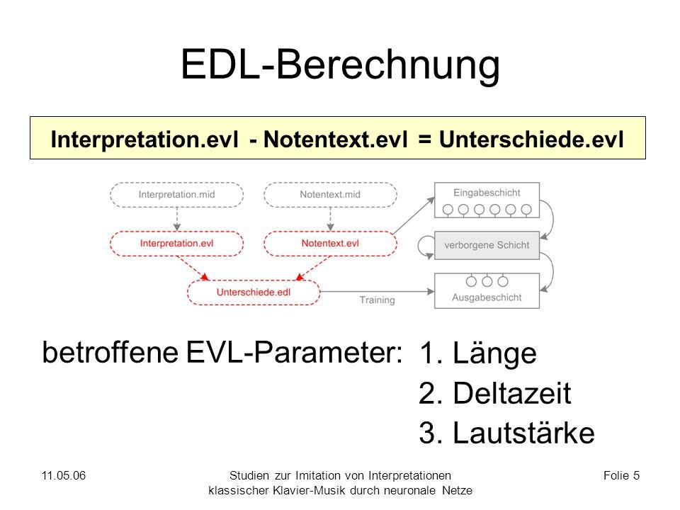 11.05.06Studien zur Imitation von Interpretationen klassischer Klavier-Musik durch neuronale Netze Folie 5 EDL-Berechnung betroffene EVL-Parameter: 1.