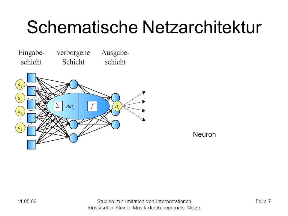 11.05.06Studien zur Imitation von Interpretationen klassischer Klavier-Musik durch neuronale Netze Folie 7 Schematische Netzarchitektur Neuron