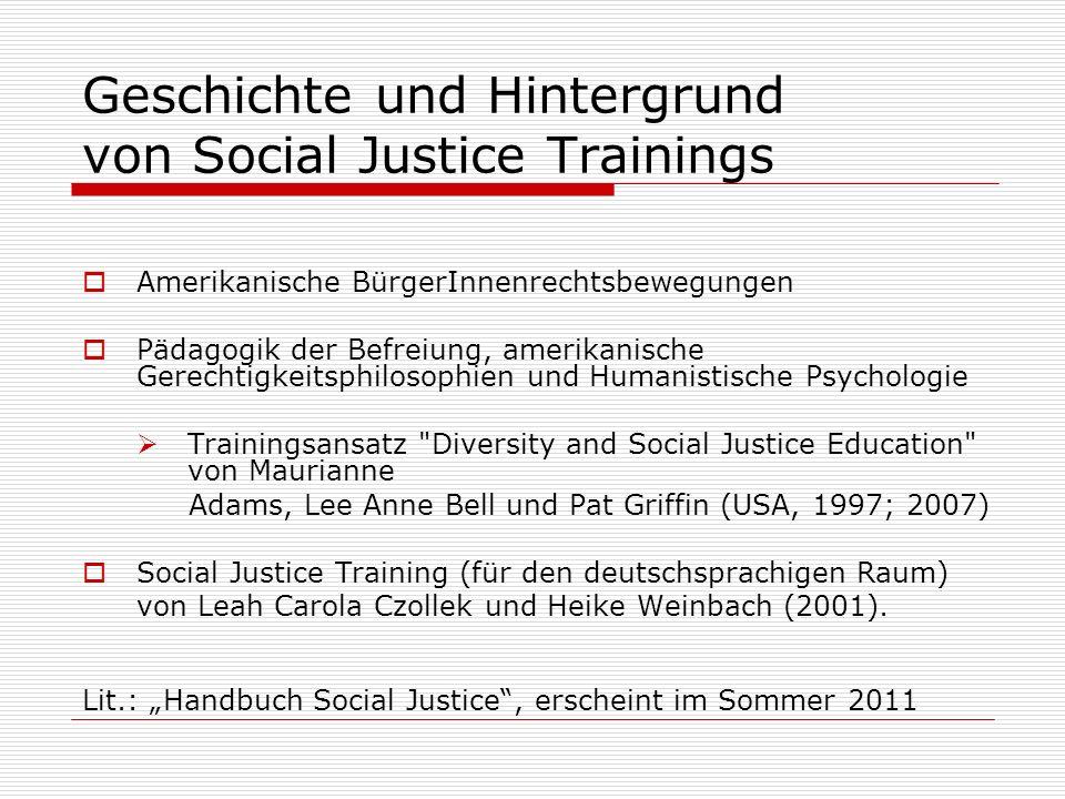 Ziele von Social Justice Trainings Strukturelle Bedingtheit von Diskriminierung erkennen Stereotypen reflektieren Erkennen, dass wir strukturell sowohl privilegiert als auch benachteiligt sein können Aushalten von Widersprüchen und Uneindeutigkeiten Handlungsspielräume gegen Diskriminierungen aufzeigen