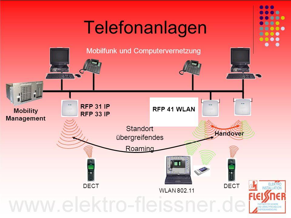 Telefonanlagen RFP 31 IP RFP 33 IP Standort übergreifendes Roaming Mobility Management Handover DECT RFP 31 IP RFP 33 IP WLAN 802.11 RFP 41 WLAN Mobilfunk und Computervernetzung