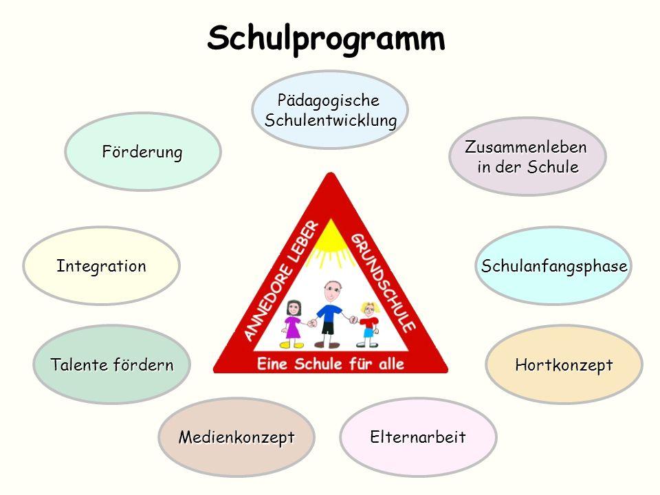 Fit und stark zurück Das Unterrichtsprogramm Fit und stark fürs Leben hat das Ziel der Stärkung der Persönlichkeit von Schülerinnen und Schülern entsprechend den Empfehlungen der Weltgesundheitsorganisation von 1994.