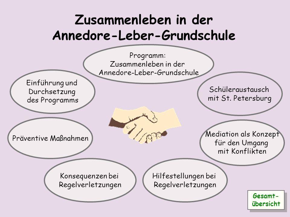 Förderung im Förderung im Bereich Mathematik Bereich Mathematik Deutsch als Deutsch als Zweitsprache (DaZ) Lese-Rechtschreibkurse (LRS) Vielseitige Förderung Sprachförderung Gesamt- übersicht Gesamt- übersicht Förderung im Bereich Förderung im Bereich Psychomotorik