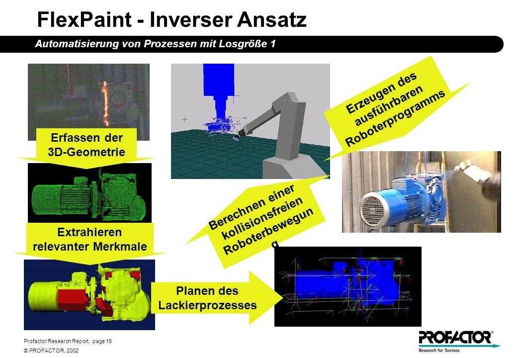 Profactor Research Report, page 15 © PROFACTOR, 2002 FlexPaint - Inverser Ansatz Automatisierung von Prozessen mit Losgröße 1 Erfassen der 3D-Geometri