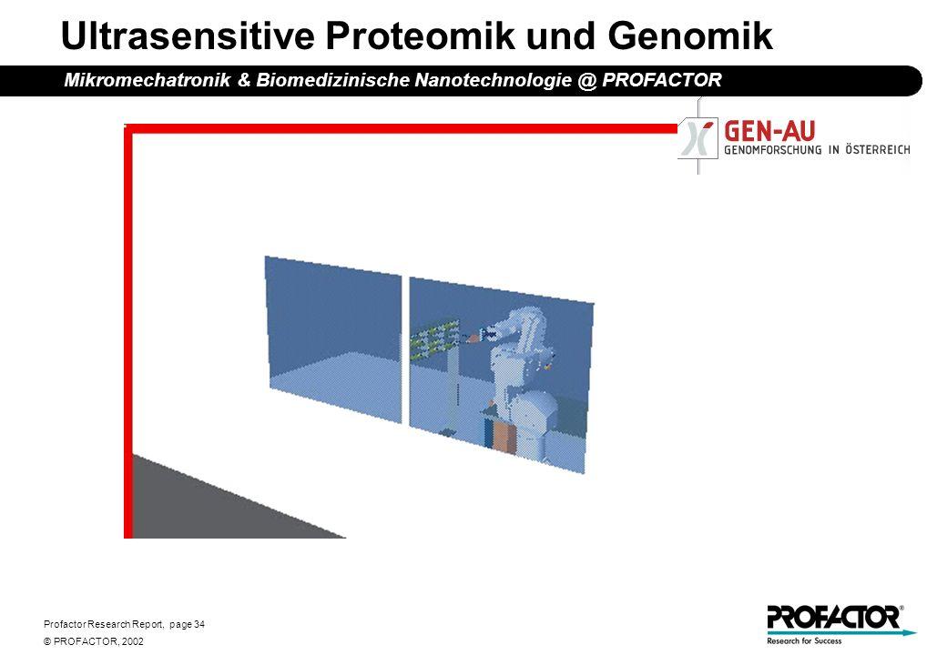 Profactor Research Report, page 34 © PROFACTOR, 2002 Ultrasensitive Proteomik und Genomik Mikromechatronik & Biomedizinische Nanotechnologie @ PROFACT