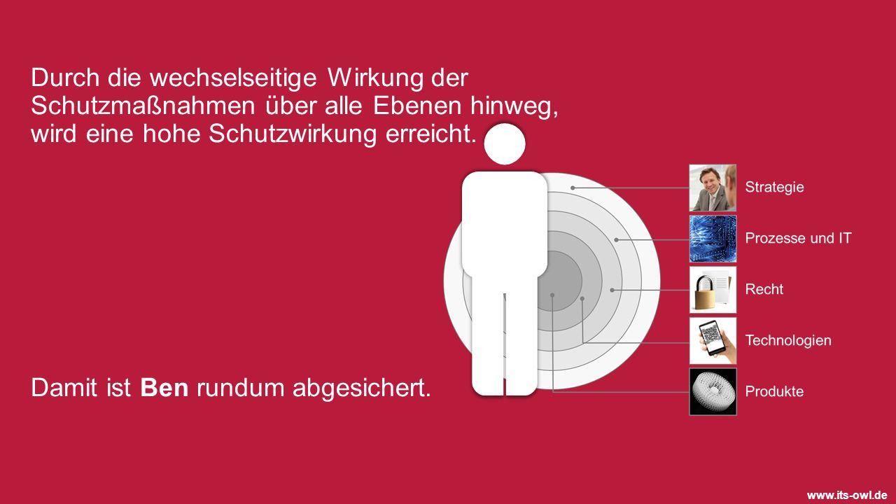 www.its-owl.de Durch die wechselseitige Wirkung der Schutzmaßnahmen über alle Ebenen hinweg, wird eine hohe Schutzwirkung erreicht. Damit ist Ben rund