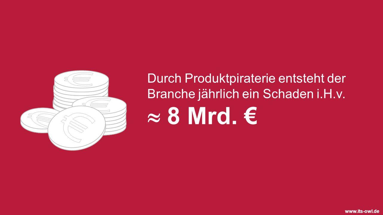 www.its-owl.de Durch Produktpiraterie entsteht der Branche jährlich ein Schaden i.H.v. 8 Mrd.