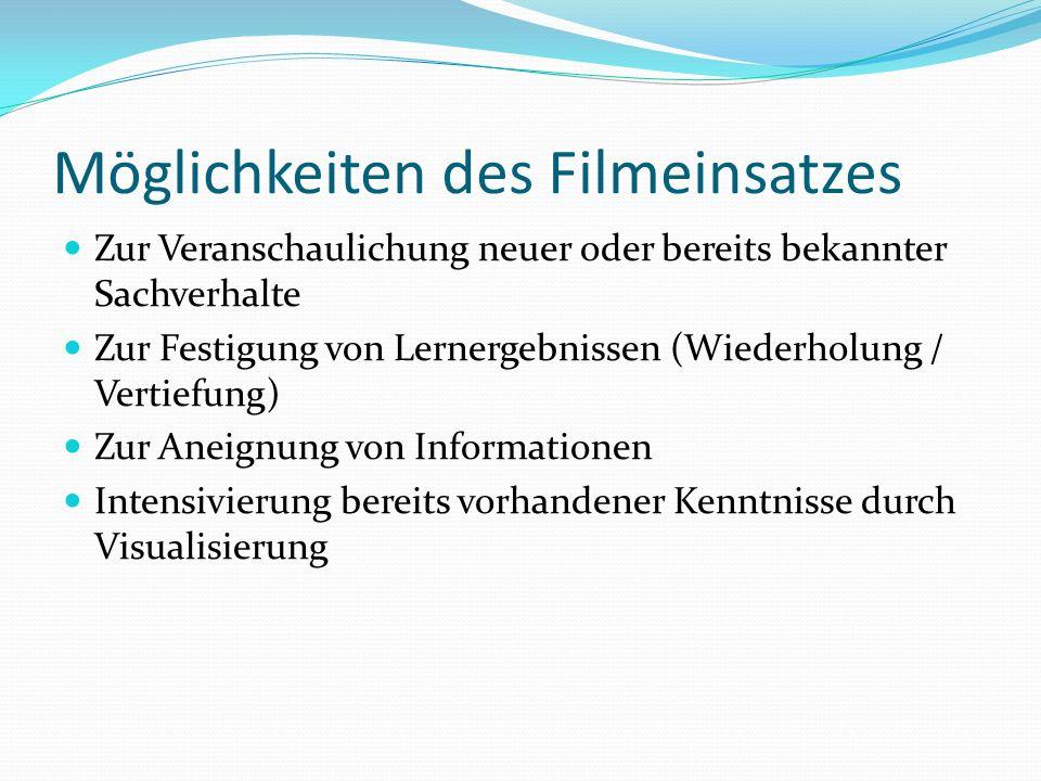 Möglichkeiten des Filmeinsatzes Zur Veranschaulichung neuer oder bereits bekannter Sachverhalte Zur Festigung von Lernergebnissen (Wiederholung / Vert