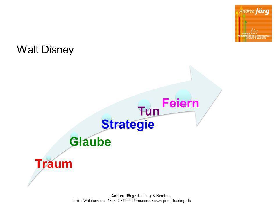Walt Disney Traum Glaube Strategie Tun Feiern Andrea Jörg Training & Beratung In der Walsterwiese 18, D-66955 Pirmasens www.joerg-training.de