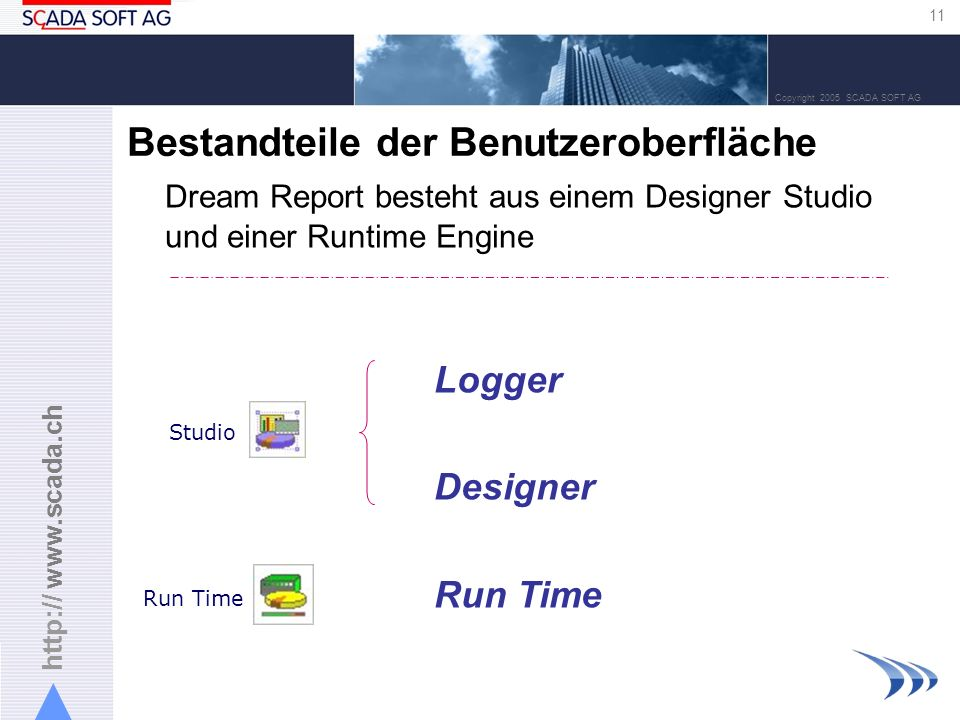 http:// www.scada.ch 11 Copyright 2005 SCADA SOFT AG Bestandteile der Benutzeroberfläche Dream Report besteht aus einem Designer Studio und einer Runtime Engine Logger Designer Run Time Studio Run Time